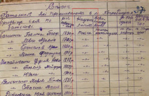 документальне підтвердження польських коренів